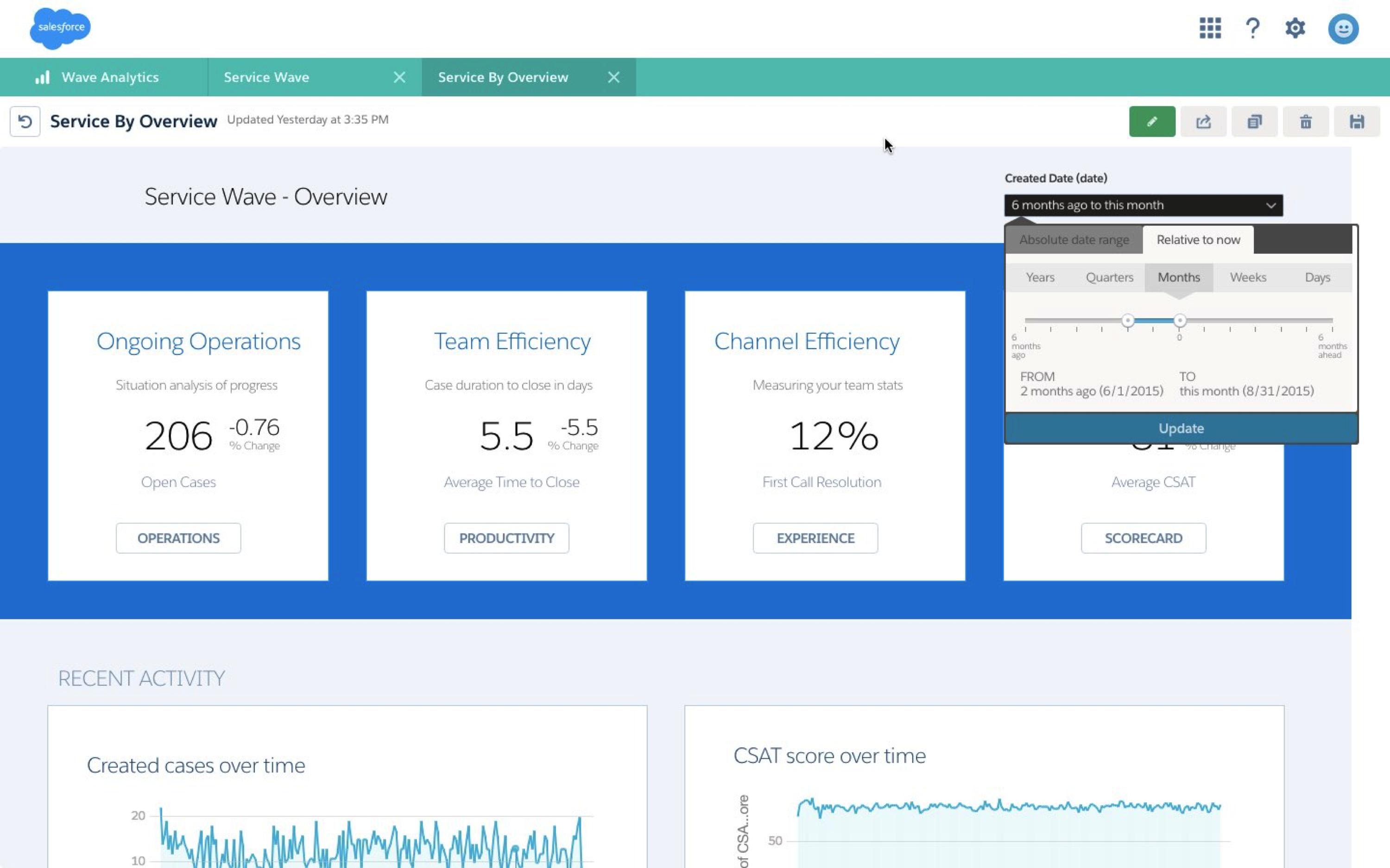 Introducing a New Wave of Customer Service: Service Wave Analytics