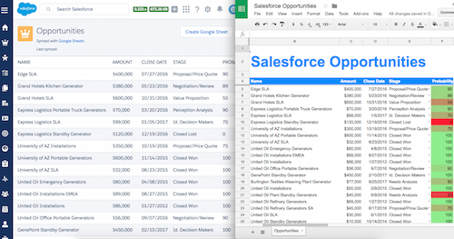 Introducing New Google Apps and Salesforce Integrations to Increase Productivity of Joint Customers
