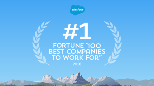 "3 Steps for Creating a FORTUNE ""100 Best Companies to Work For"" Workplace"