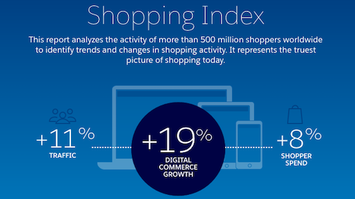 Takeaways From New Shopping Data Based On Half A Billion Shoppers