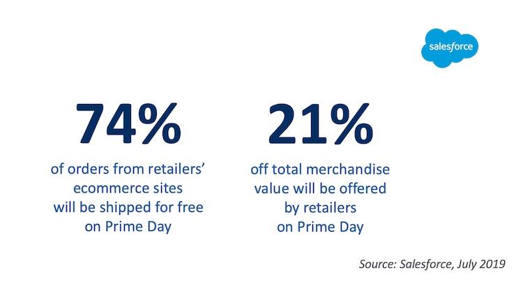 Salesforce's 2019 Amazon Prime Day News - Salesforce Blog