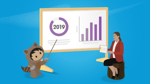 B2B commerce trends in 2019