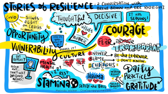 Stories of resilience graphic