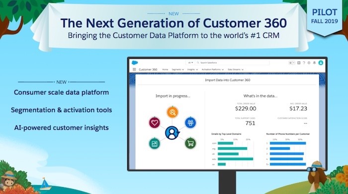 Graphic that depicts features of the next generation of Customer 360