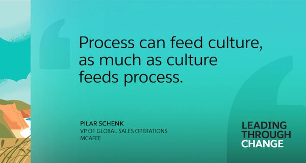 process can feed culture quote