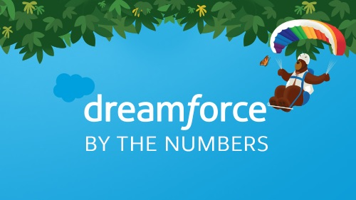 dreamforce 19 by the numbers