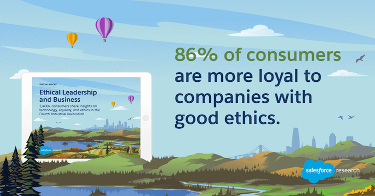 Graphic with research stats on consumer loyalty