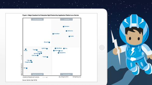 Gartner Names Salesforce a Leader in Magic Quadrant for Enterprise High-Productivity Application Platform as a Service
