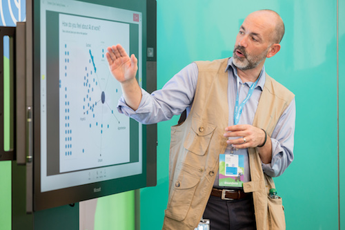 Get a Data-Driven Deep Dive on the Intersection of Customers, Business, and Technology at Dreamforce