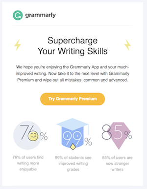 How Grammarly Uses Marketing Cloud to Power Lifecycle