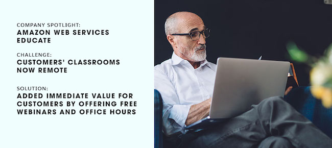 Amazon Web Services company spotlight