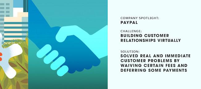 Paypal company spotlight