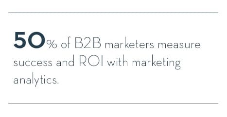 Data Drives Intelligent B2B Marketing Decisions