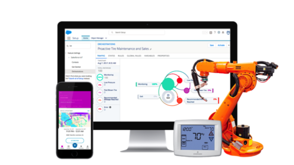 Announcing myIoT: The Internet of Trailblazers, Powered by Salesforce