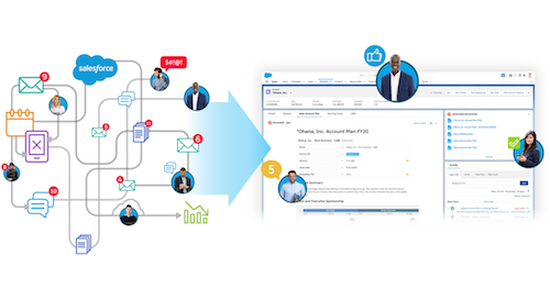 Introducing Quip for Salesforce: Boost Productivity Inside the #1 CRM