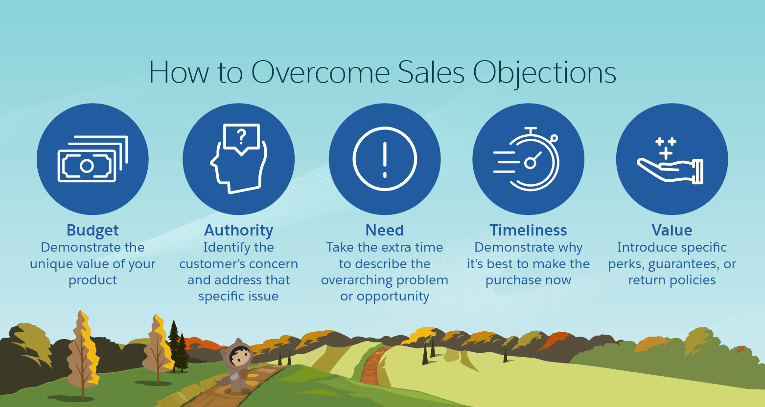 Tactics for Overcoming Sales Objections - Salesforce Blog