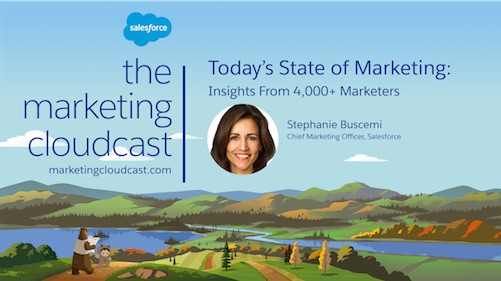 New Podcast Episode: Today's State of Marketing with Insights From 4,000+ Marketers Featuring Stephanie Buscemi