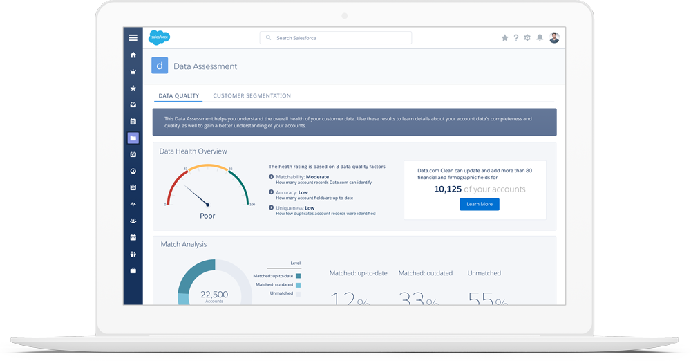 Sales Cloud Lightning Delivers Data-Driven Sales to the World's #1 CRM