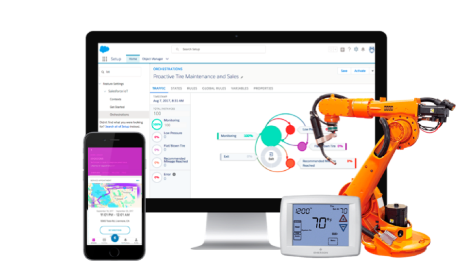 Salesforce IoT Explorer Edition: Unlock Customer Insights from a Connected World