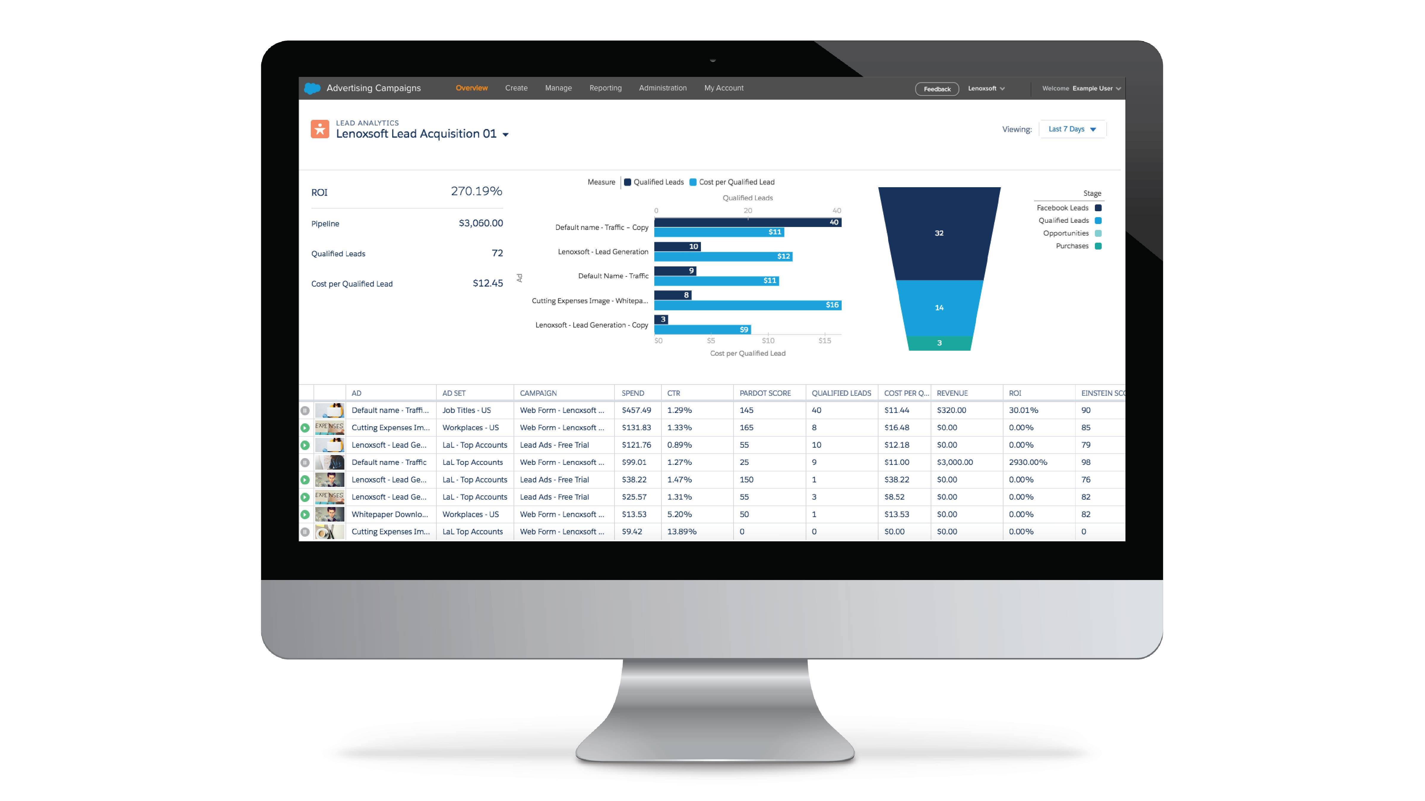 Optimize B2B Ad Spend with Salesforce Lead Analytics for Facebook