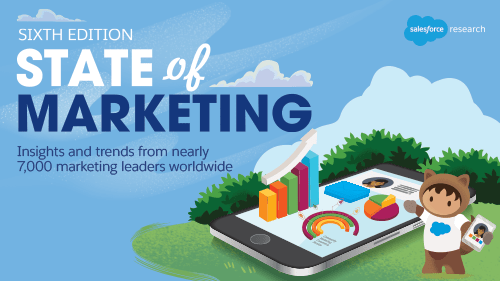 The 6th State of Marketing Report Uncovers Trends to Navigate Change