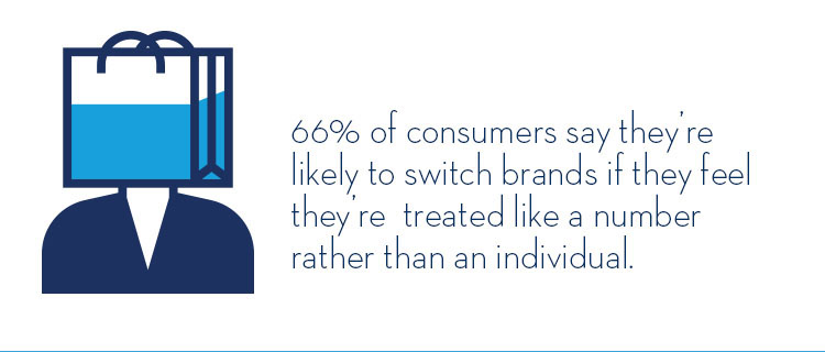 consumers are likely to switch brands if they're treated like a number