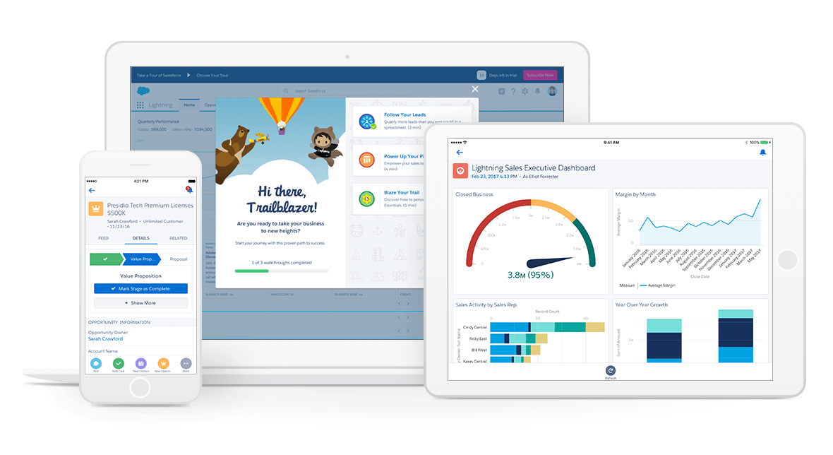Product demo - Salesforce UK
