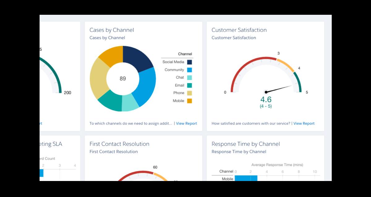 tela service cloud salesforce