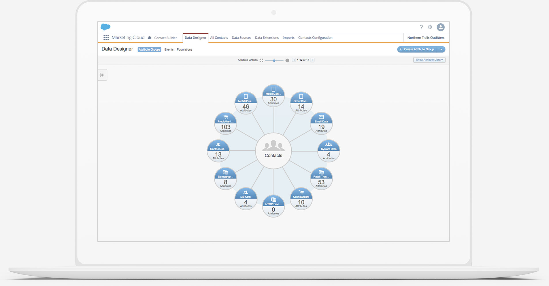 Contact Management from Salesforce Marketing Cloud