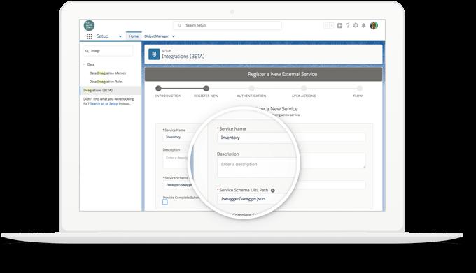 Data Synchronization with Salesforce Connect - Salesforce com
