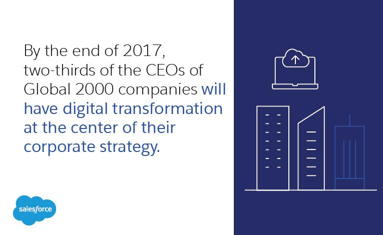 A Digital Transformation Framework for Success - Salesforce com