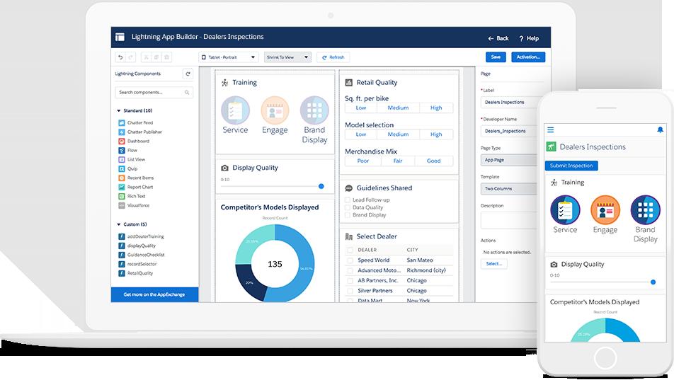 Mobile Application Development Tools - Salesforce com