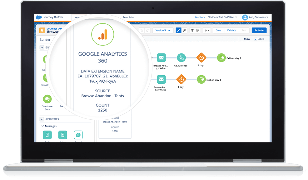 Screenshot of Integrated Analytics 360 and Marketing Cloud data; used to uncover how to know your customer and enhance their journey.