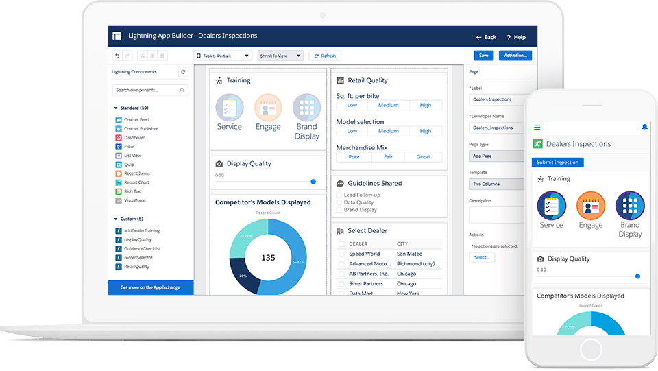 Salesforce Lightning The Future Of Sales And Crm
