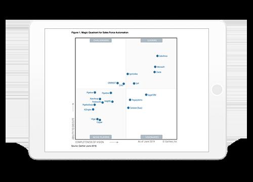 Analyst Reports - Salesforce com