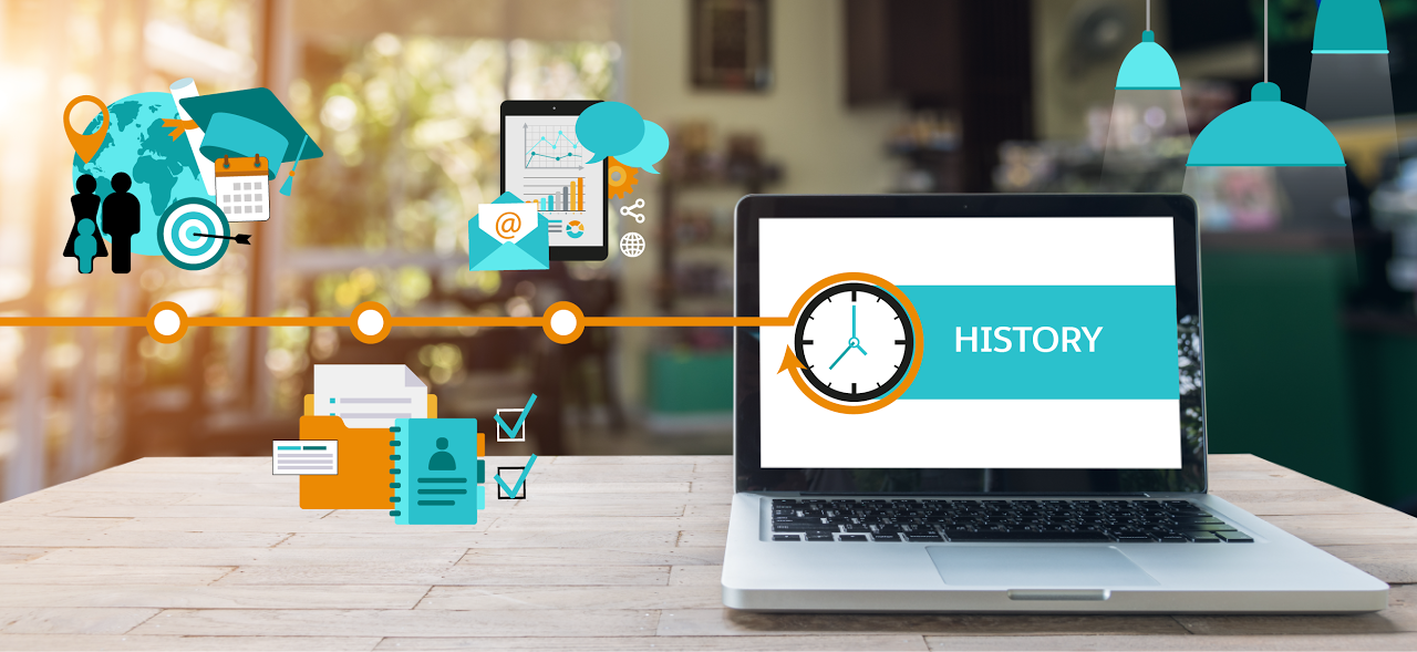 early management pioneers Discusses the history of (1) project management tools and practices and (2) during the late 1970s and early 1980s, project management software for pc became widely.