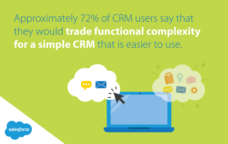 Keep It Simple: Use these 5 Core Features for a Simple CRM