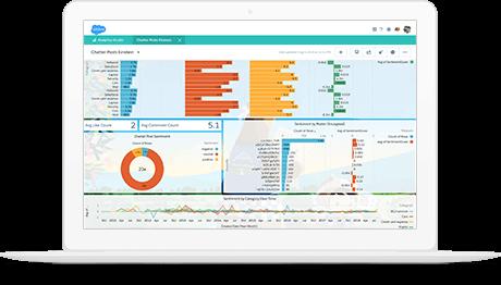 Einstein analysant du contenu et fournissant à un utilisateur Salesforce un synopsis à suivre.