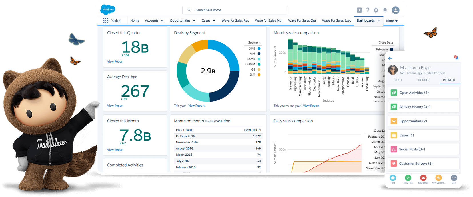 Salesforce com: The Customer Success Platform To Grow Your Business