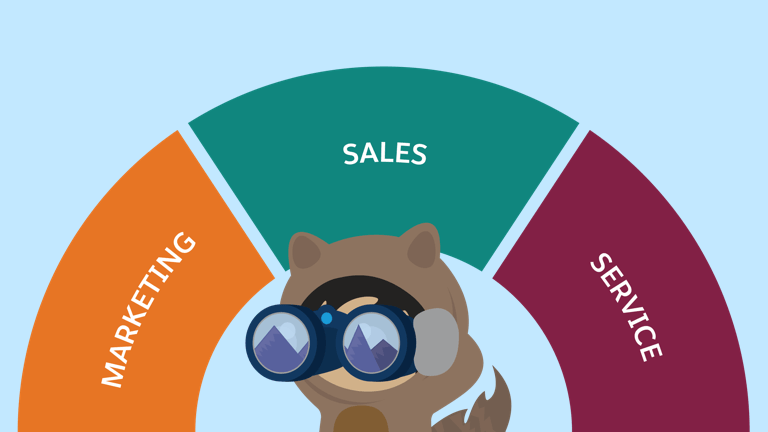 Sales, Service, and Marketing graphic