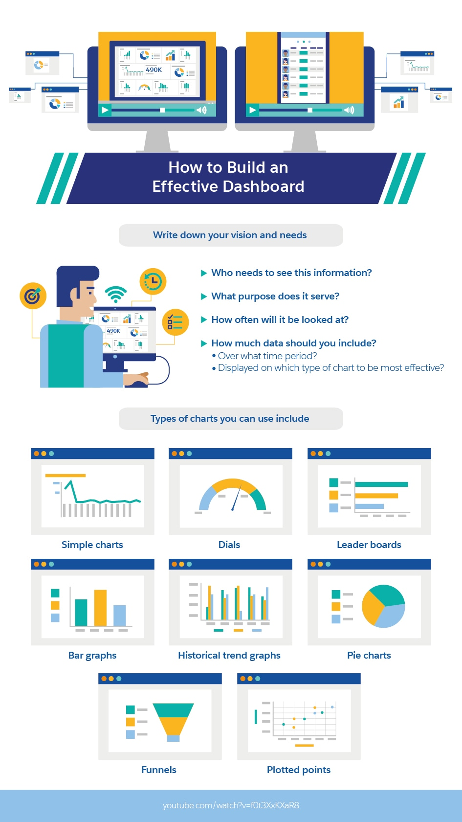 The Perfect Sales Dashboard Should Have These Sales Metrics - Operations dashboard template
