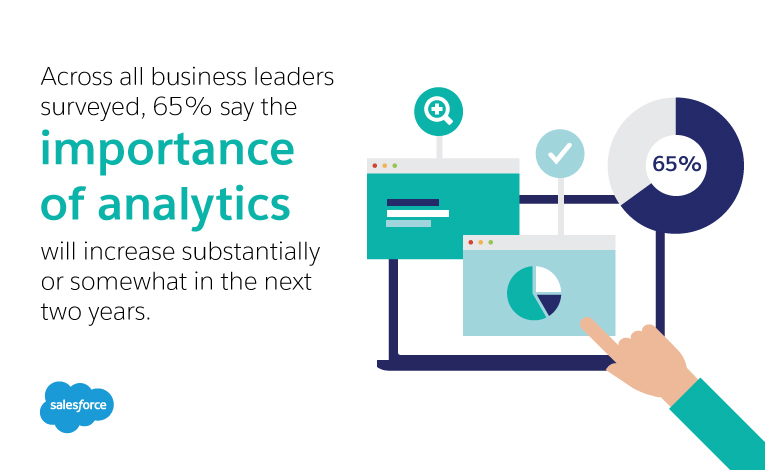 How To Get The Most Out Of Strategic Market Analysis  Salesforce
