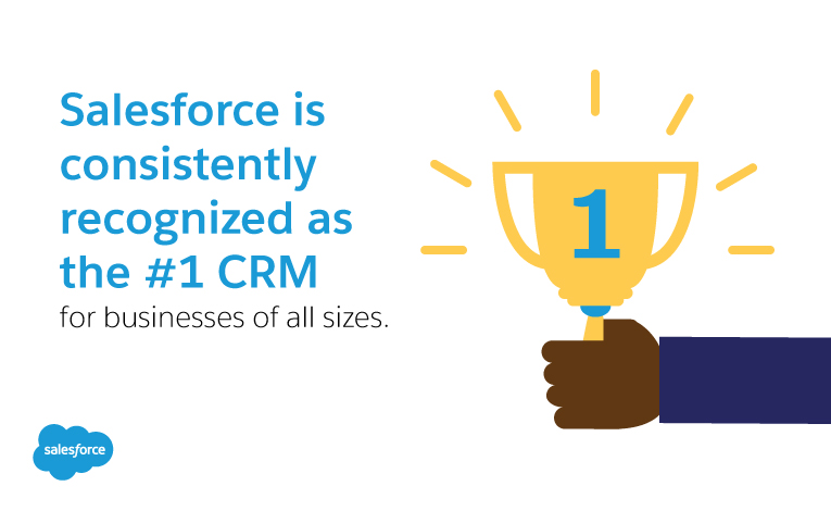 How does Salesforce stack up against the competition - Salesforce