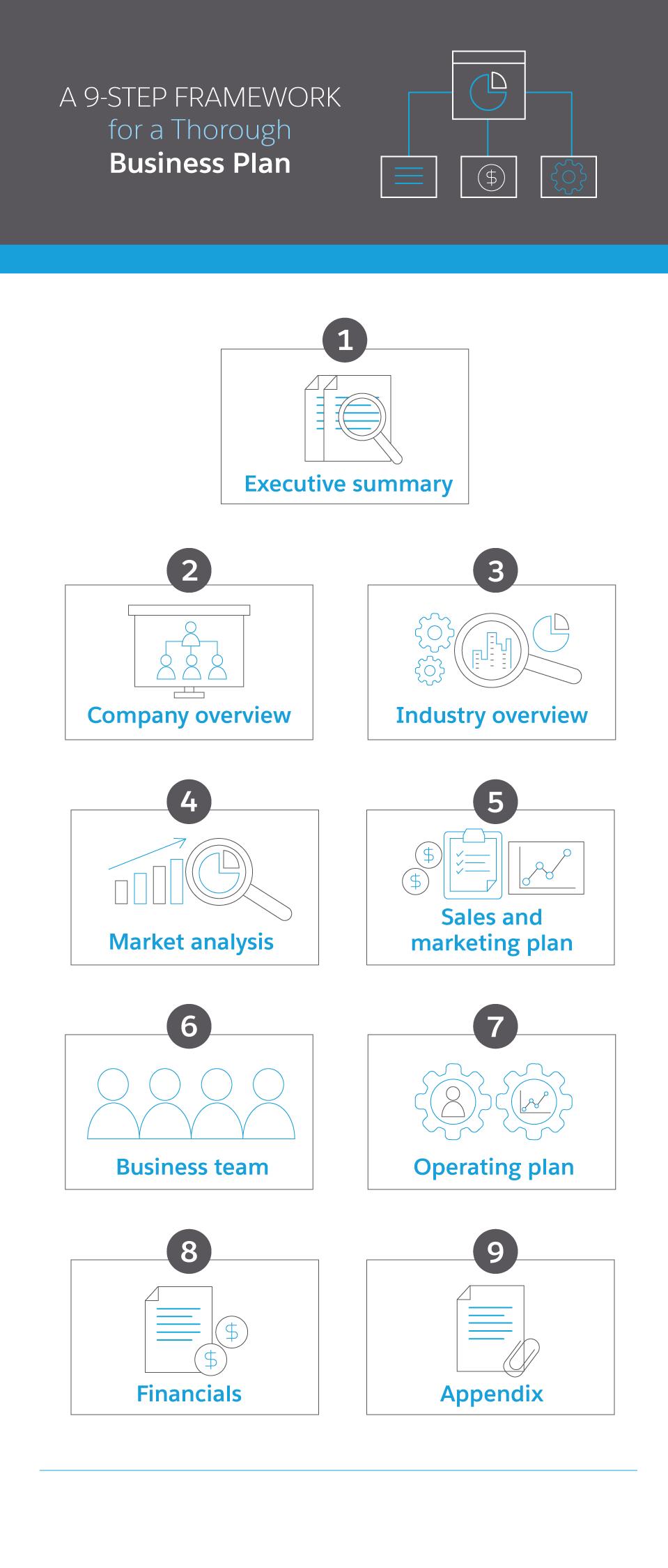A 9 Step Framework for a Thorough Business Plan