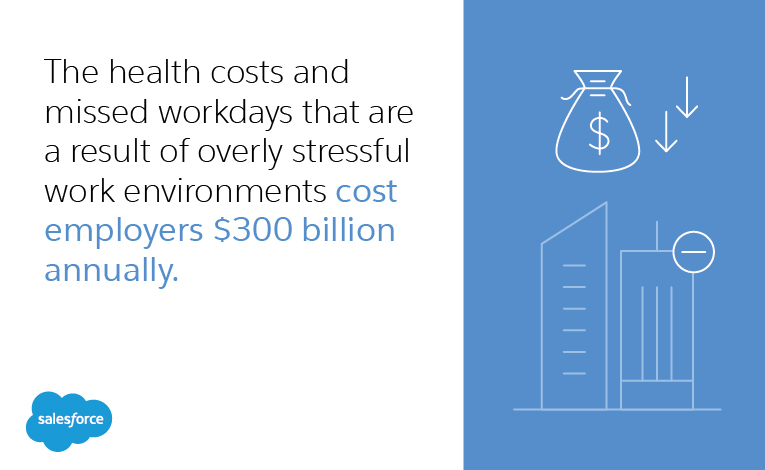 reduce stressful work environments to save on costs