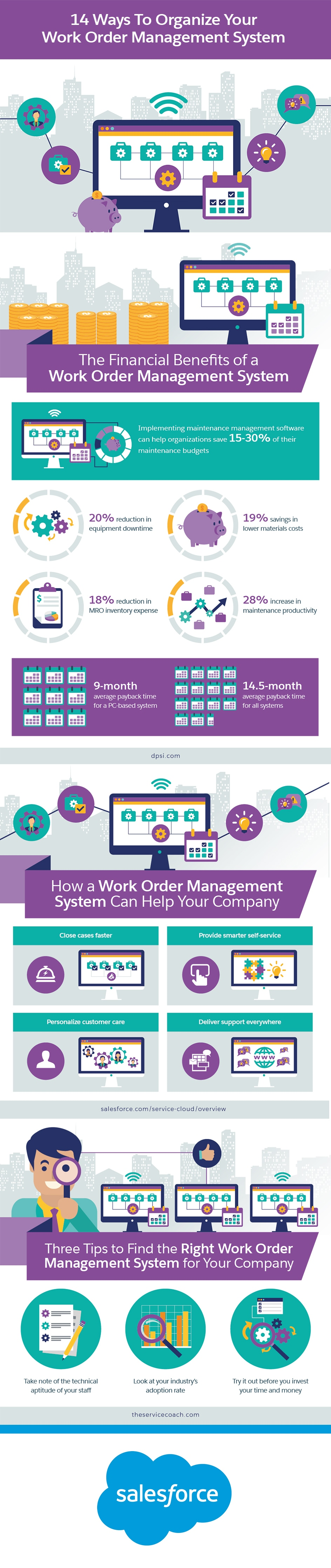 14 Ways to Organize Your Work Order Management Software