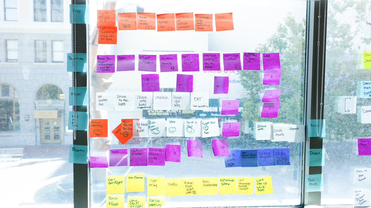 How to Run a Successful Design Thinking Workshop - Salesforce.com ...