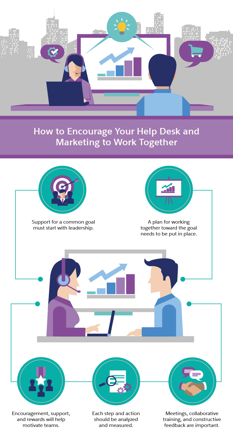 Wonderful Improving The Relationship Between The Help Desk And Marketing Nice Look