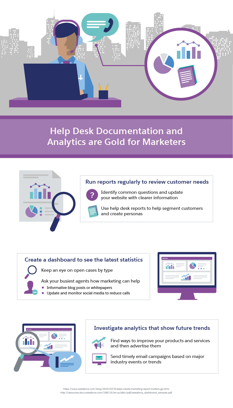 Hereu0027s How These Online Touchpoints Can Be Streamlined With Help Desk Best  Practices. Great Ideas