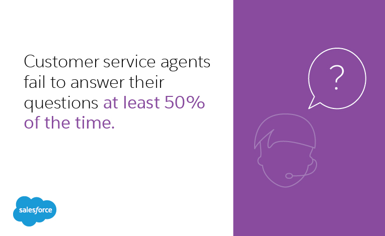 customer service questions and answers